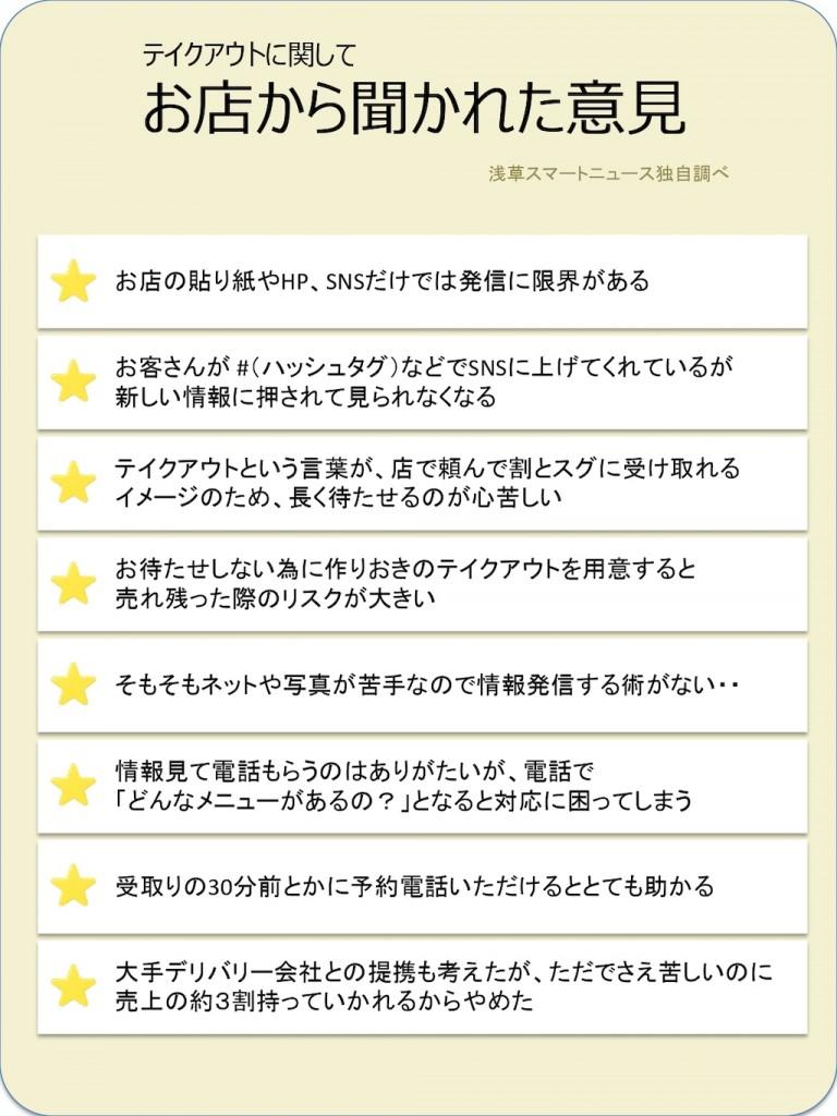 箇条書きアンケート_page-0002