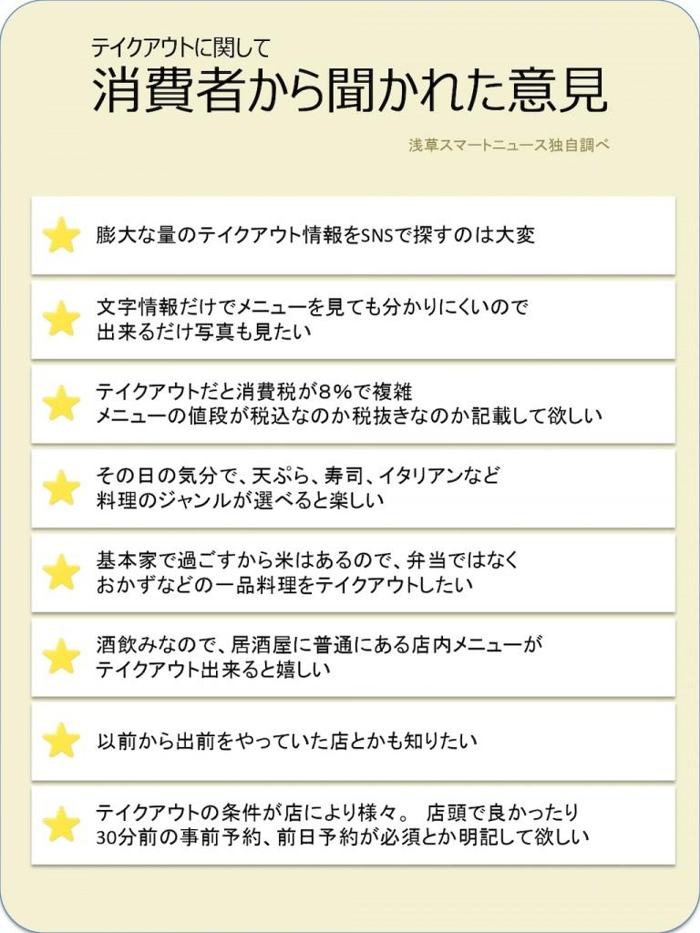 箇条書きアンケート_page-0003
